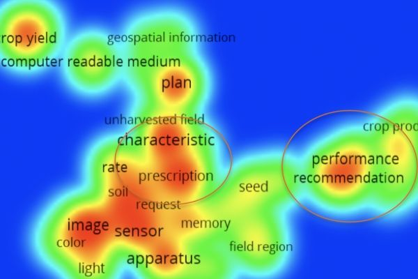 Precision Agriculture Innovation Heat Map