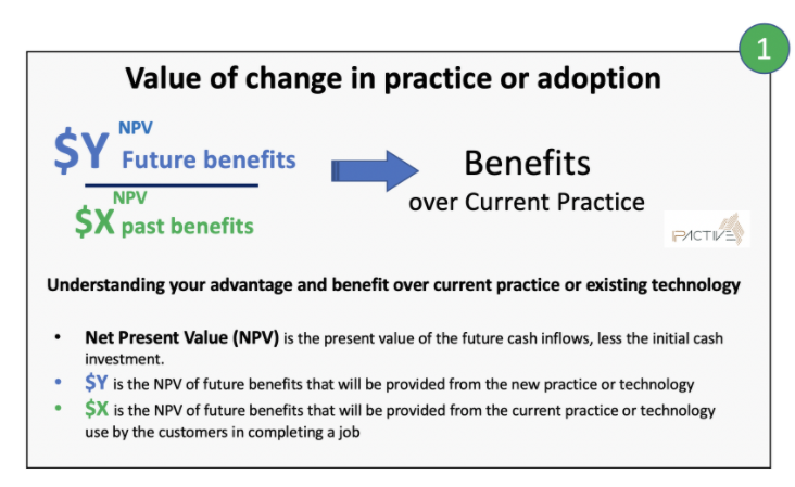 Value change in practice or adoption